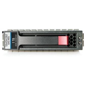 HP MSA2040 1TB SATA 7.2K rpm LFF (3.5-inch) Dual-port Hard Drive, 110y