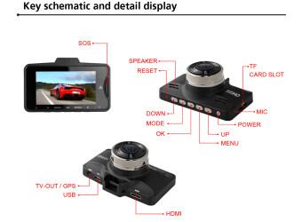 Rizer กล้องติดรถยนต์ รุ่น G98C