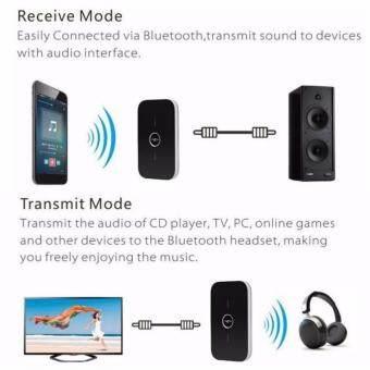 ซื้อ/ขาย SUNWAY 2in1 Audio Bluetooth Receiver transmitter for Sound System Receptor Bluetooth Audio Receiver and sender Bluetooth Music sender B6 สินค้าของแท้100%