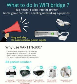 Vonets VAR11N Mini Wifi Bridge Dongle Wireless Access Points AP Network Printer Router ADSL IP Camera - Intl