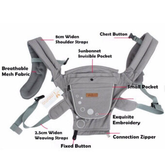 i-mama เป้อุ้มเด็ก เป้สะพายเด็ก เป้เพื่อสุขภาพ(สีเทา) imama Hip Seat Carrier (Gray) (image 3)