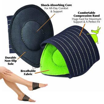 Elit Strutz Cushioned Arch Supports แผ่นรองฝ่าเท้าเพื่อสุขภาพ ลดอาการบาดเจ็บ ลดความปวดเมื่อย (image 4)