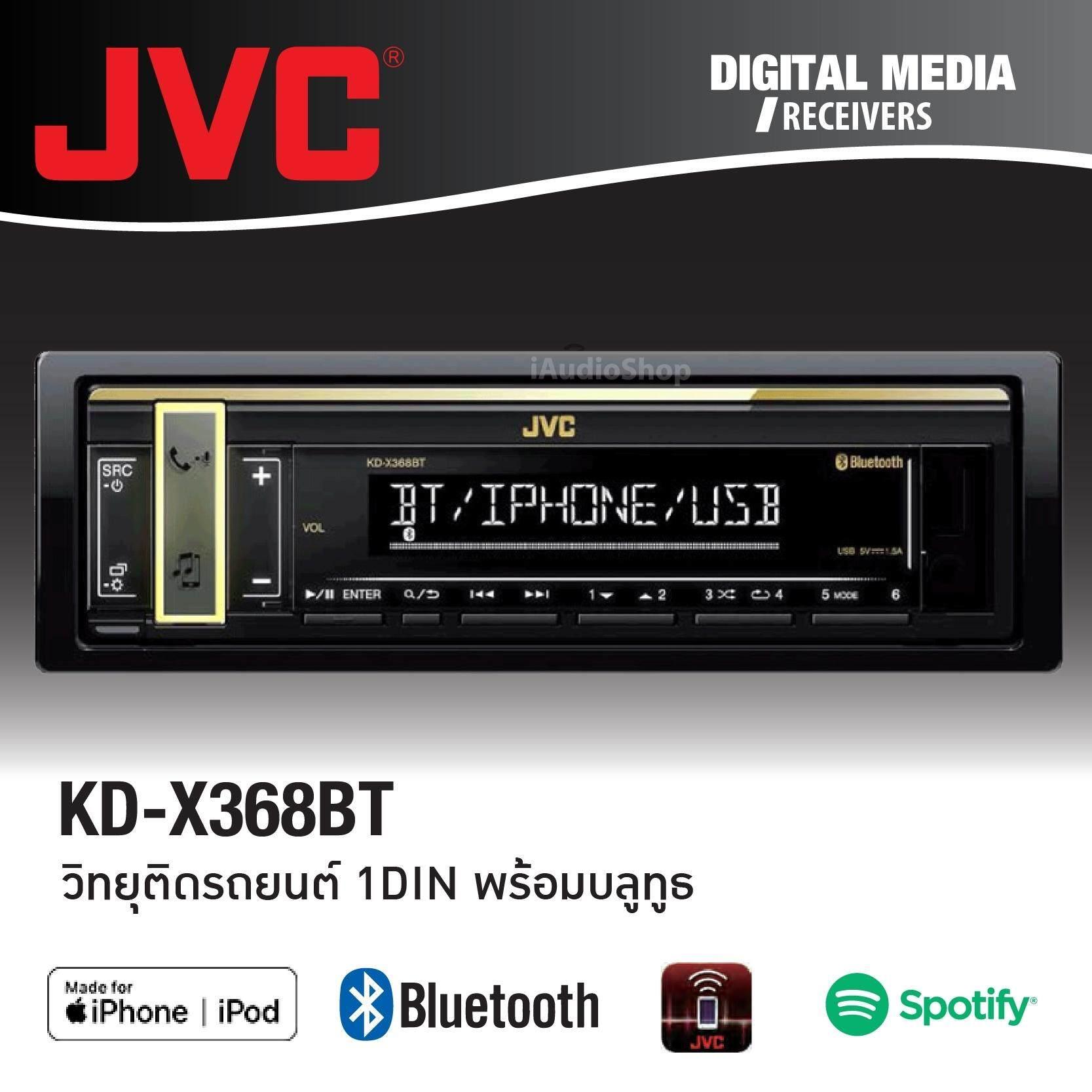 JVC KD-R556 Receiver Drivers Download