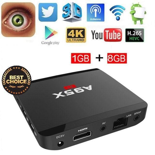 ยี่ห้อนี้ดีไหม  อุบลราชธานี กล่องดิจิตอลสมาร์ททีวี แอนดรอยด์ รุ่น A95X R1 (Rockchip RK3229 Quad-Core  Android 6.0  1GB/8GB)