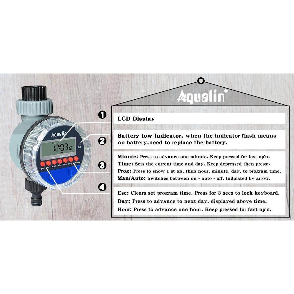 ขาย ซื้อ Aqualin Ball Valve Water Timer Garden เครื่องตั้งเวลารดน้ำต้นไม้อัตโนมัติ