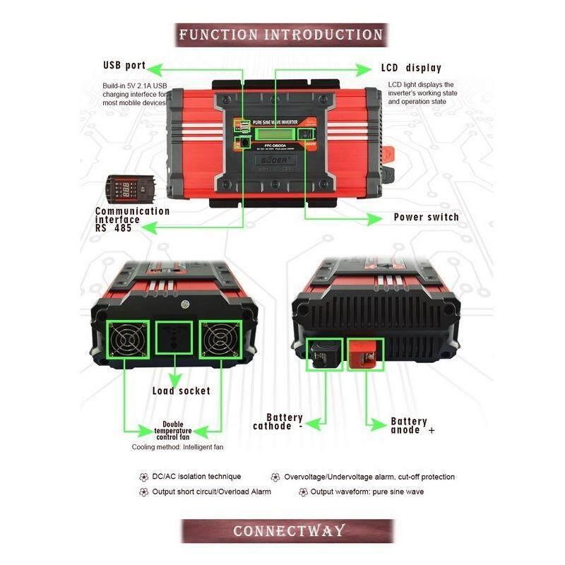 ซื้อ Suoer 12V 220V 1500W Pure Sine Wave Solar Power Inverter Fpc D1500A Suoer ออนไลน์
