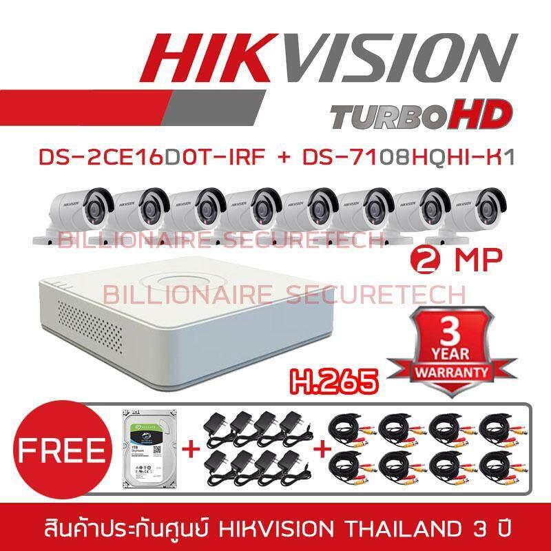 HIKVISION ชุดกล้องวงจรปิด 8 ช่อง 2MP DS-7108HQHI-K1 + DS-2CE16D0T-IRFx8 (3.6 mm) 'FREE' HARDDISK 1 TB, ADAPTORx8, สายกล้องวงจรปิดสำเร็จรูปยาว 20 เมตร จำนวน 8 เส้น