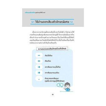 เปลี่ยนคุณเป็นคนใหม่ พูดอังกฤษได้เป๊ะเวอร์ (image 2)