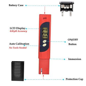 Leegoal LED Digital PH Meter Tester For Water Tank Aquarium Pool Hot Tub PH Pen Tests Water Quality Testerred - intl