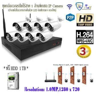 Wireless CCTV Kit 1.0 MP 8CH H.264
