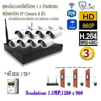 Wireless CCTV Kit 1.3MP 8CH H.264