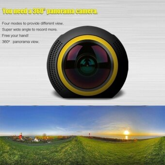 360 Degree Panorama Camera