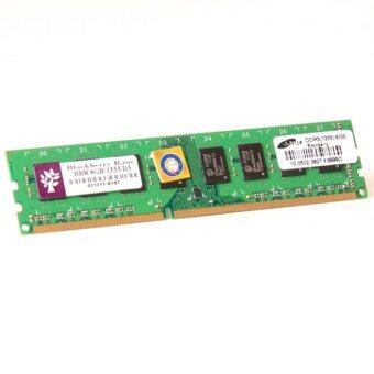 Blackberry RAM For PC