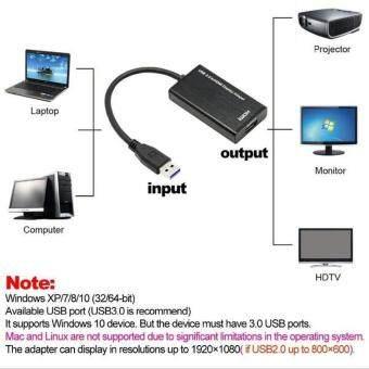HDMI USB 3.0 HDMI