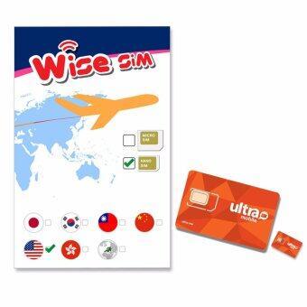 ซิมอเมริกา WISE USA SIM สำหรับผู้ที่มีโปรแกรมเดินทางไปสหรัฐอเมริกา แคนาดา และ เม็กซิโก