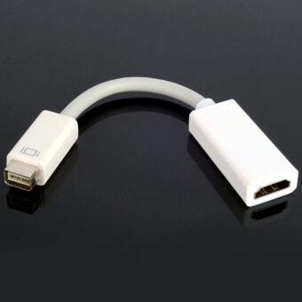 ใหม่ขาวมินิ DVI เมีย HDMI อะแดปเตอร์สายตัวแปลงเพศสำหรับ Macbook-