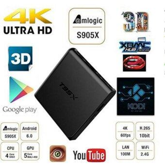 T95X Amlogic S905X 1 กรัม/8 กรัม Android 6.0 TV BOX Quad-core 2.0 กิกะเฮิร์ตซ์ 4K HDMI mini PC WiFi Media Player