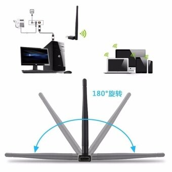 The 600M wireless network