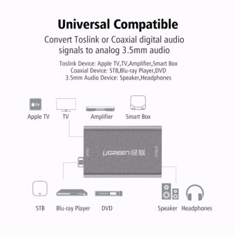 ... UGREEN Digital to Analog Audio Adapter Optical Coaxial ToslinkAudio Converter RCA L/R 3.5mm ...