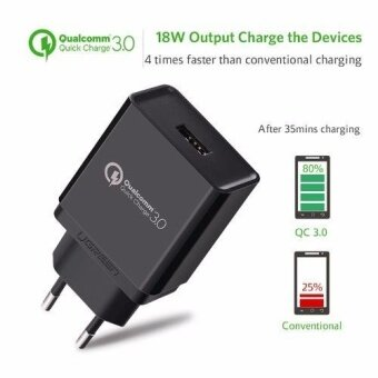 UGREEN Qualcomm Certified Quick Charge 3.0 18W USB Wall Charger Phone Charger EU Plug- Black ...
