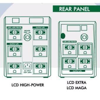 เครื่องสำรองไฟ UPSSLC รุ่น LCD