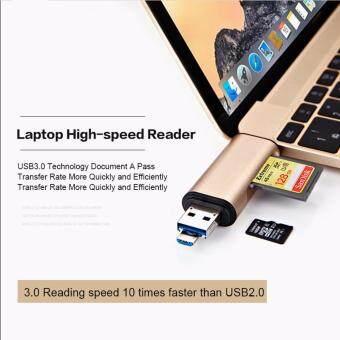 การ์ดรีดเดอร์ USB สำหรับเสียบการ์ดรีดเดอร์ USB