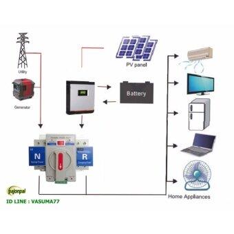 ATS สวิทซ์สลับแหล่งจ่ายไฟอัตโนมัติ(automatic transfer switch) - 3