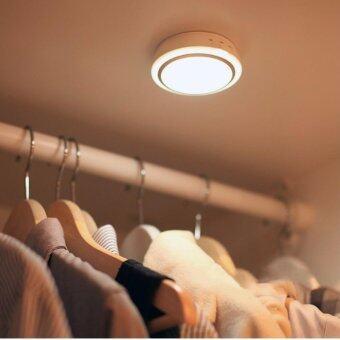โคมไฟติดผนังทุกที่LED