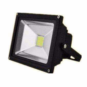 โคมไฟ LED สปอร์ตไลท์ 10W(บาง) spotlight แสงขาว