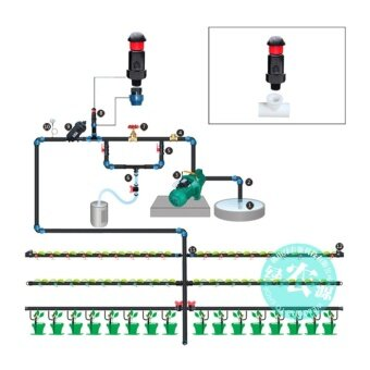 Plastic Automatic Air Vent Valve Water Pipe Garden Irrigation System - intl - 2