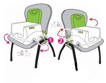 smartbabyandkid เก้าอี้หัดนั่ง ทานข้าว พร้อมของเล่นโต๊ะกิจกรรม(Royal Care) (image 2)