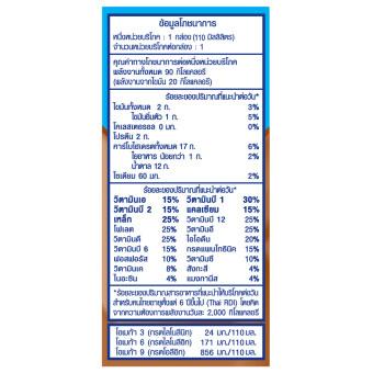 ขายยกลัง! โฟร์โมสต์ นม UHT สูตร Omega 110 มล. รสช็อคโกแลต (48 กล่อง/ลัง) (image 1)