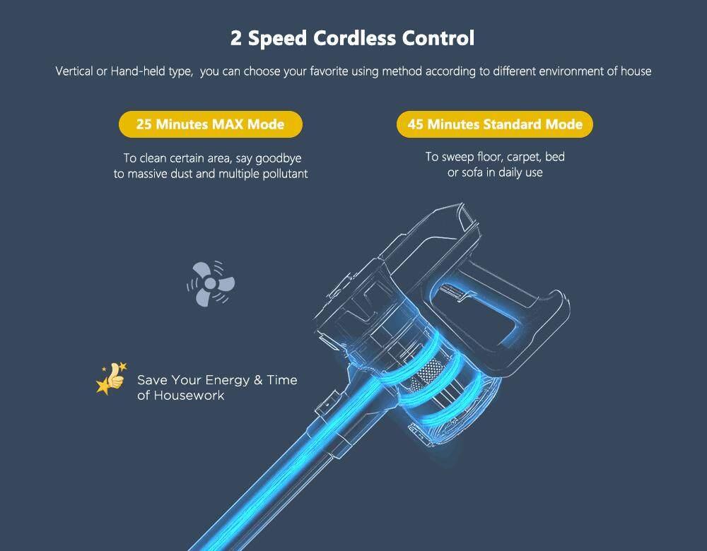 Dibea D18 Cordless Handheld Stick Vacuum Cleaner