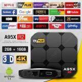 การใช้งาน  น่าน กล่อง Smart TV A95X-R2 Android TV box 7.1.2 S905W 64-Bit up to 2.0GHz RAM 2GB/ROM 16GB รุ่นใหม่ล่าสุด Y2097