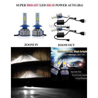 LED ไฟหน้ารถยนต์ SUPER BRIGHT 6000K หลอด LED 100% ทั้ง ไฟสูง และไฟตำ่ ระบบ AUTO LED พร้อมชุดบัลลาร์ด (H4)