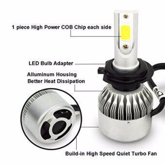 หลอดไฟหน้าLED ไฟหน้ารถยนต์ LED C6 (หลอด H11) ความสว่าง 6000K ระบบ Lighting Focus รับประกัน 3 เดือน แถมฟรี ไฟ T10 1คู่ มูลค่า 250 บาท