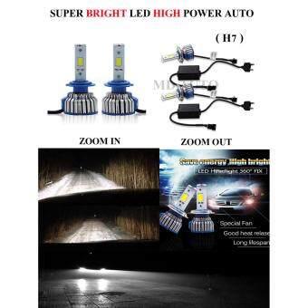 LED ไฟหน้ารถยนต์ SUPER BRIGHT 6000K หลอด LED 100% ทั้ง ไฟสูง และไฟตำ่ ระบบ AUTO LED พร้อมชุดบัลลาร์ด ( H7) )