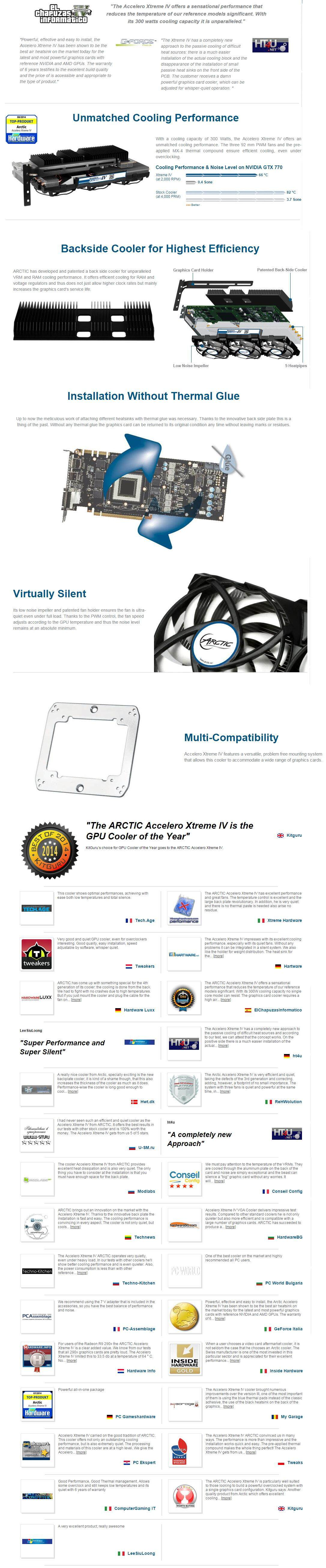 Graphic Card Cooler Arctic Accelero Xtreme IV ประกัน 6 ปี